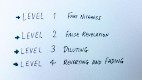 levels1